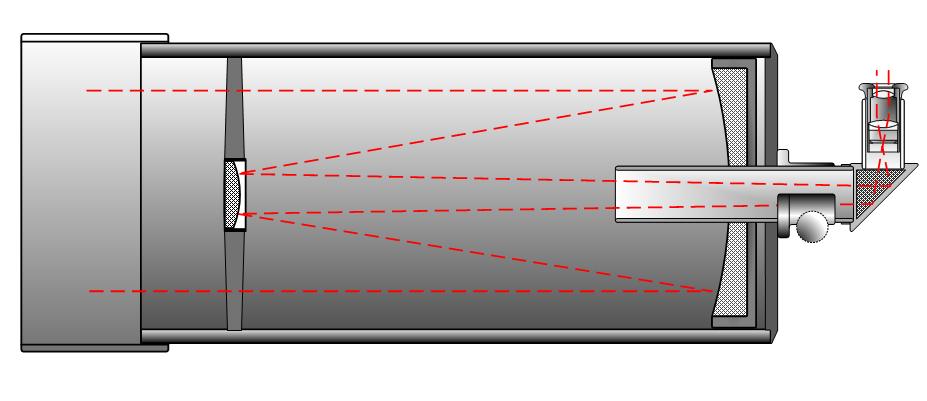 casegraintelescope