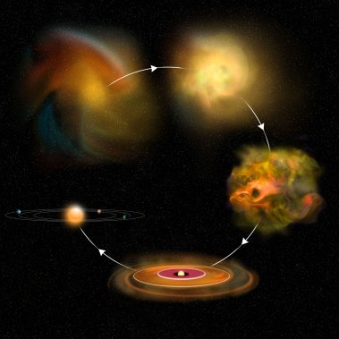 Rappresentazione artistica della formazione di una stella e del suo sistema solare planetario