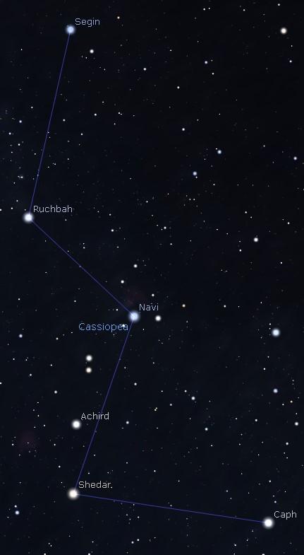 Cassiopea. Ruchbah è la seconda stella dall'alto. La costellazione rappresenta un trono. Segin e Ruchbah fanno parte dello schienale, le altre compongono la seduta. Software Stellarium.