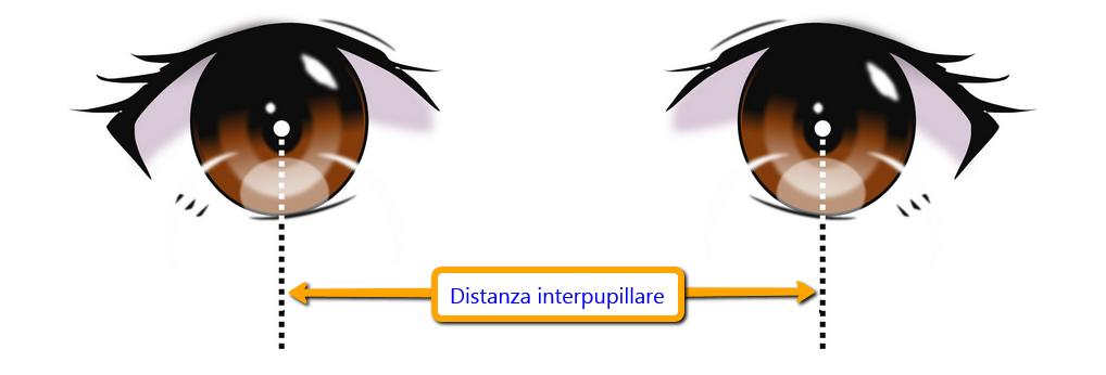 distanza_interpupillare