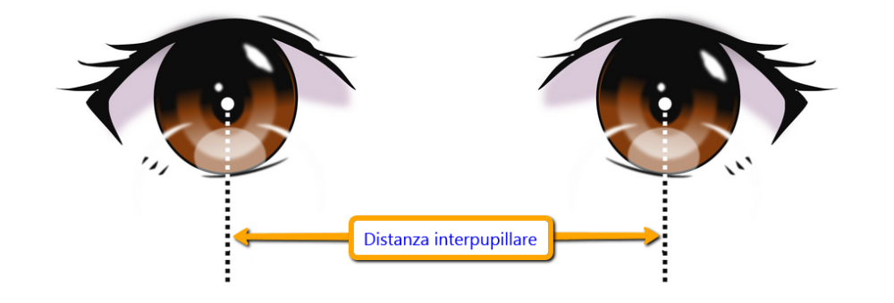 distanza_interpupillare