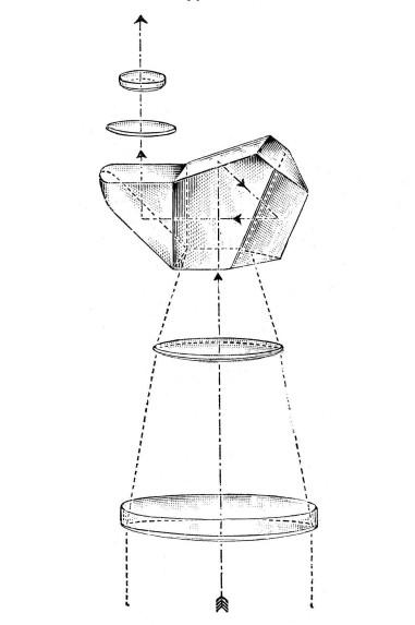 Progetto originale di un prisma a tetto.