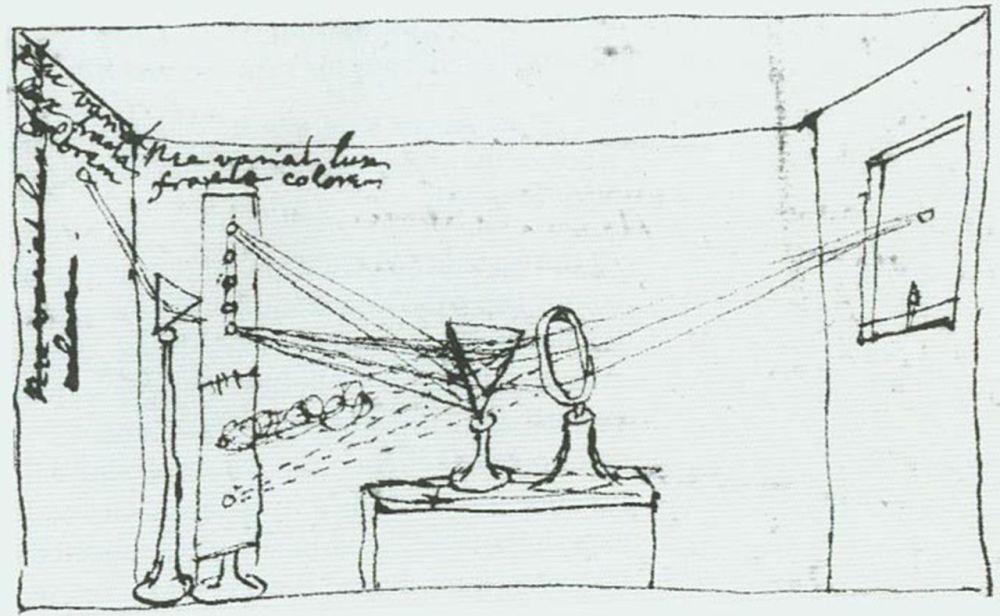 Appunti Newton