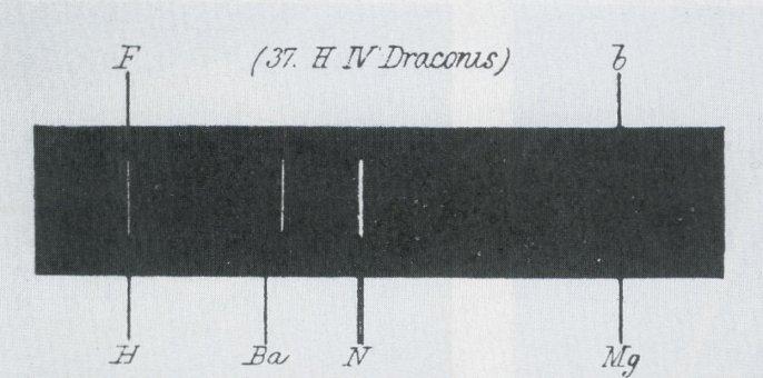 n6543 spectrum