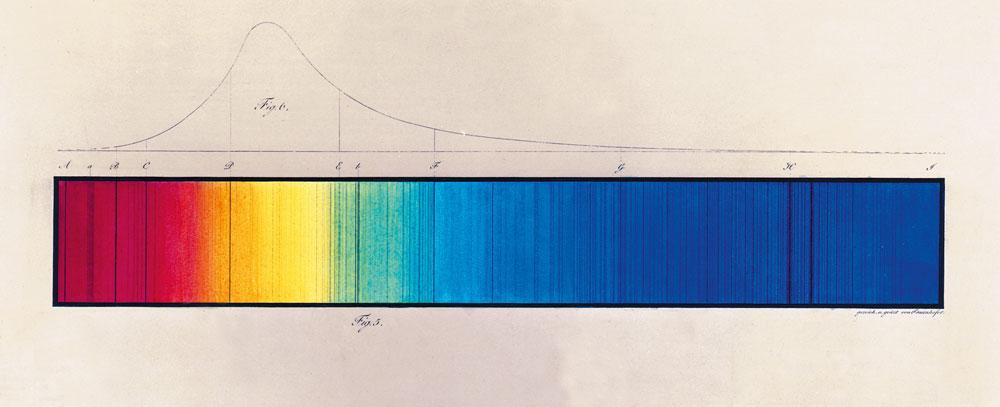 Spettro con linee nere