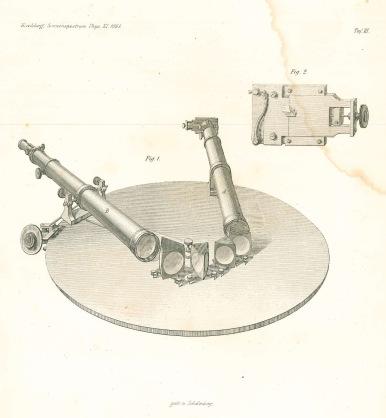 Spettroscopio di Kirchhoff, costruito sulla base di quello di Fraunhofer