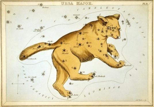 Antica rappresentazione della costellazione dell'Orsa Maggiore